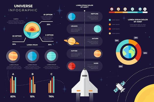 Platte universum infographic met planeten Gratis Vector