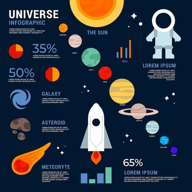 Platte universum infographic ontwerpsjabloon Gratis Vector