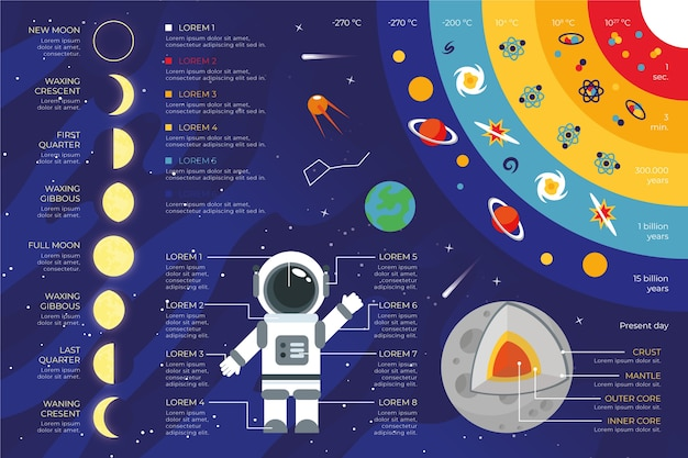 Platte universum infographic Gratis Vector