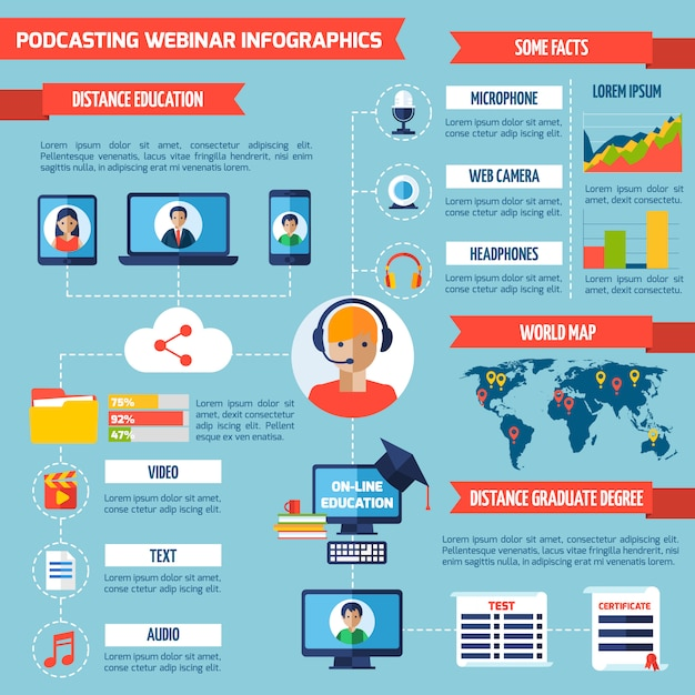 Podcasting en webinar infographics Gratis Vector