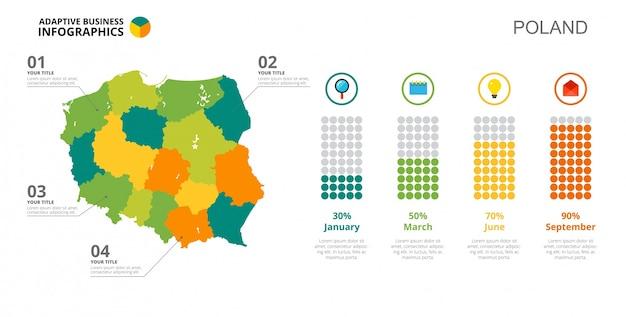 Polen staafdiagram sjabloon Gratis Vector
