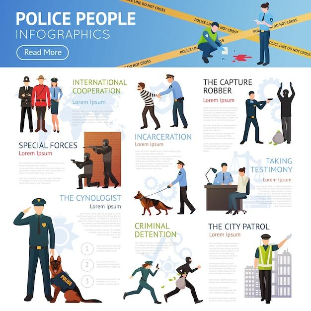 Politiedienst vlakke infographic poster Gratis Vector