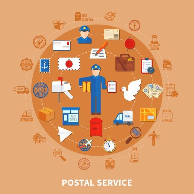 Postcommunicatie rond ontwerp Gratis Vector