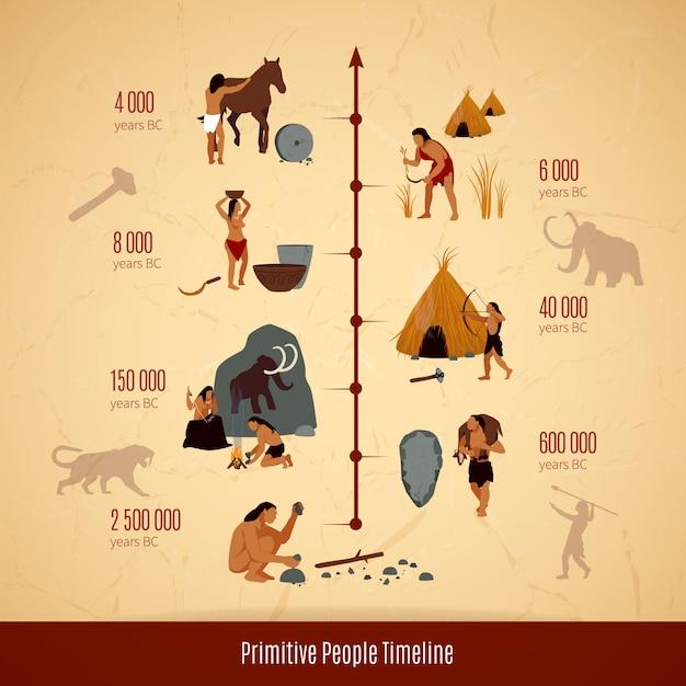 Prehistorische steentijd caveman infographics lay-out Gratis Vector