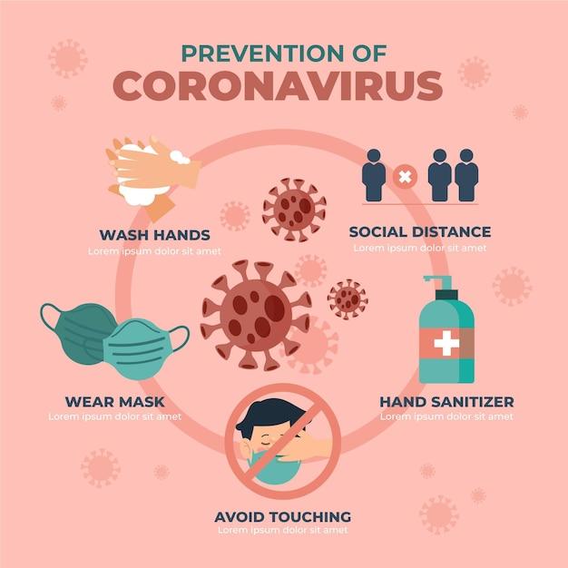 Preventie infographic en gezond zijn Gratis Vector