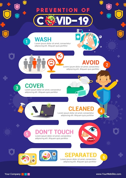 Preventie van coronavirus infographic Premium Vector