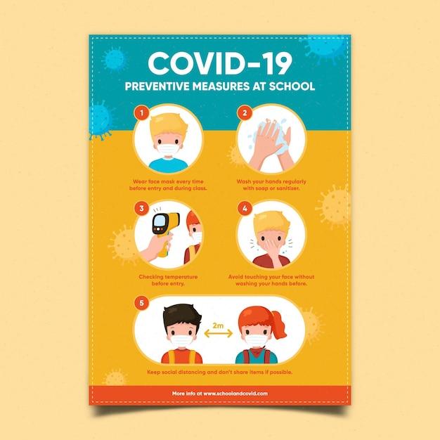 Preventieve maatregelen op school - poster Premium Vector