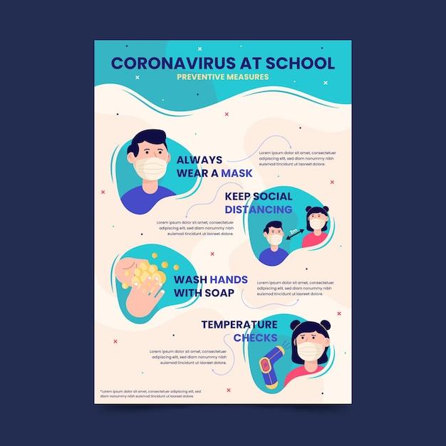 Preventieve maatregelen op school Gratis Vector