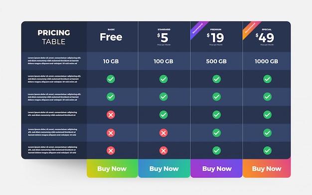 Prijslijst gebruikersinterface gebruikersinterface Premium Vector
