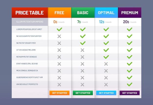 Prijslijst tabel. de controlelijst van prijsplannen, de vergelijking van het prijsplan en de illustratie van de de grafiekenlijst van tarieflijsten Premium Vector