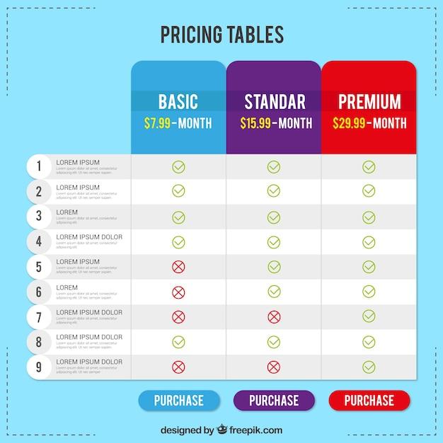 Prijzen tabellen Gratis Vector