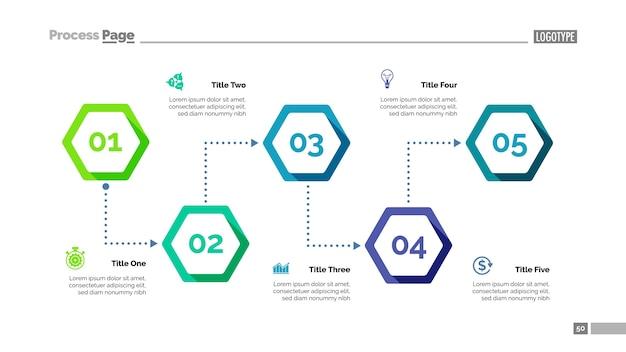 Procesgrafiek met vijf elementen sjabloon Gratis Vector