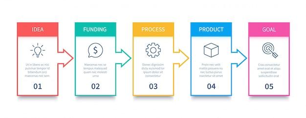 Process chart. pijlendiagram, stromende processen en zakelijke processtappen infographic geïsoleerd Premium Vector