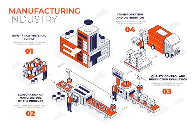 Productie infographic concept Gratis Vector