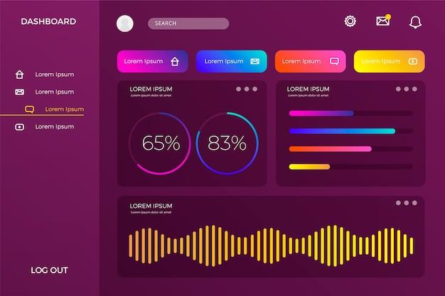 Professioneel dashboard gebruikerspaneel Gratis Vector