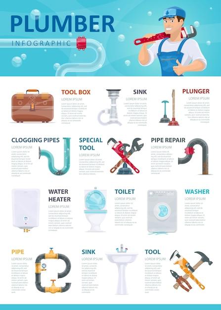 Professionele loodgieter service infographic-sjabloon Premium Vector