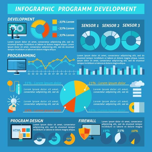 Programmaontwikkeling infographics Gratis Vector