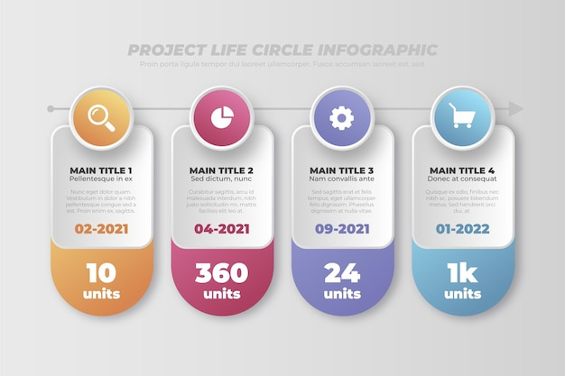 Project levenscyclus infographics Gratis Vector