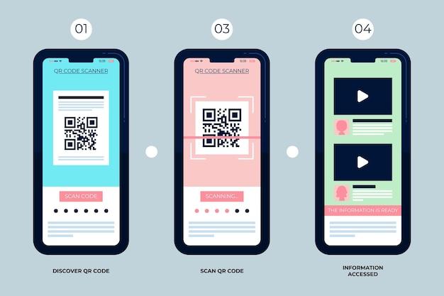 Qr-code scanstappen op smartphonepakket Gratis Vector