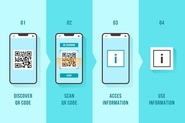 Qr-codescanstappen op smartphone Gratis Vector