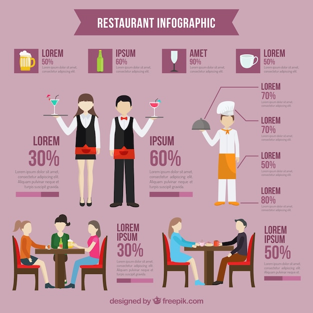 Restaurant infografie Gratis Vector