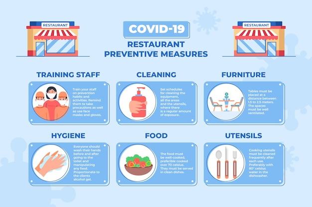 Restaurant preventieve maatregelen concept Gratis Vector