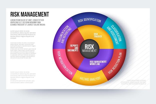 Risicobeheer infographic concept Gratis Vector