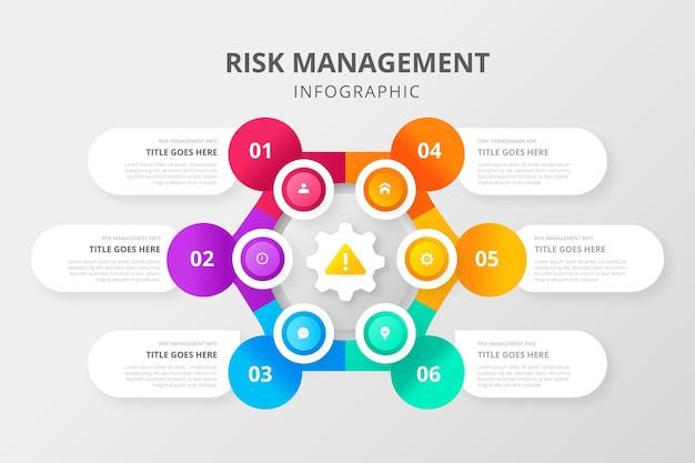 Risicobeheer infographic Premium Vector