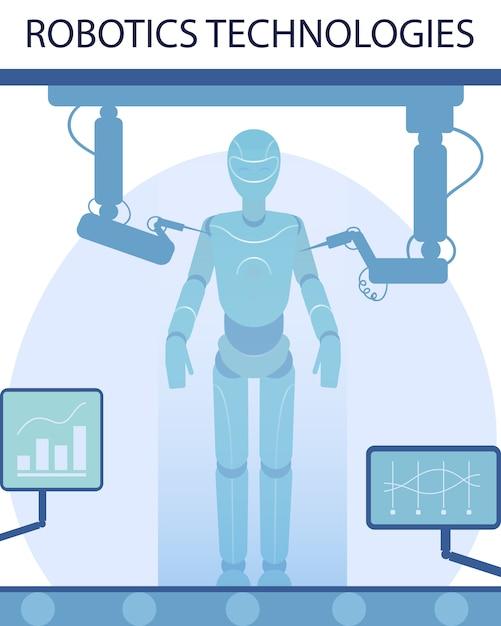 Robotic technologies en smart industry banner Premium Vector