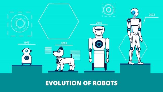 Robotica gaat sjabloon voor spandoek vooruit Premium Vector