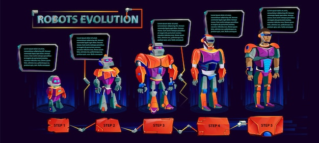 Robots evolutie tijdlijn, kunstmatige intelligentie technologische vooruitgang cartoon vector infographic in paars oranje kleur Gratis Vector