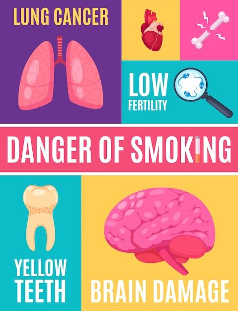 Roken gevaar cartoon poster Gratis Vector