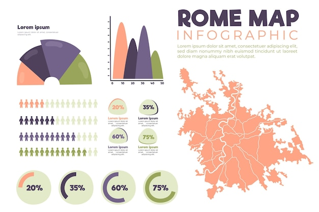 Rome kaart infographics Gratis Vector