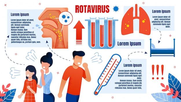 Rotavirus vaak familie diarree ziekte geïnfecteerd Premium Vector