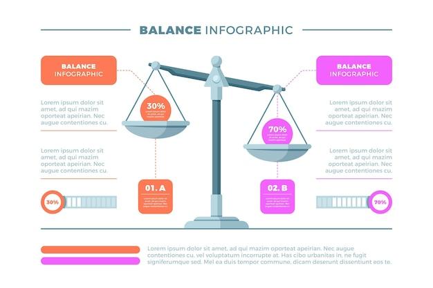 Saldo infographics bedrijfsconcept Premium Vector
