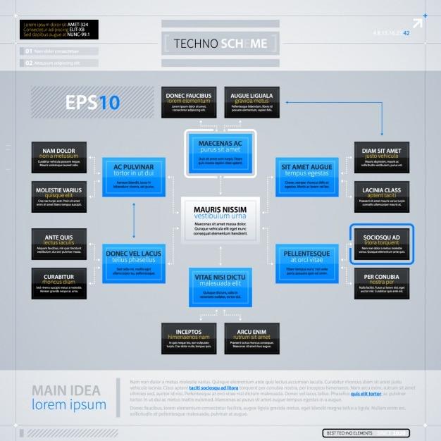 Scheme ontwerp Gratis Vector