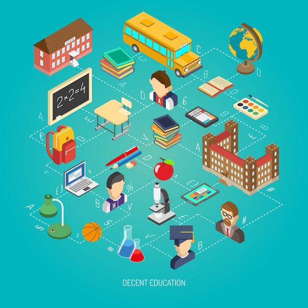 School isometrische concept poster Gratis Vector