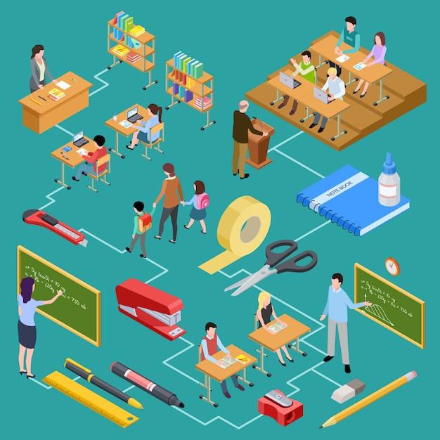 School, onderwijs, leraren en studenten isometrisch concept Premium Vector