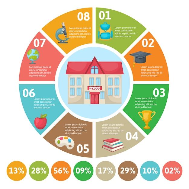 School ronde infographic Gratis Vector