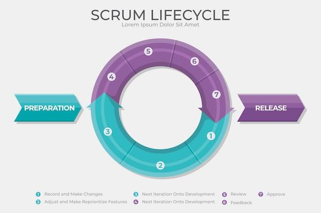 Scrum - infographic concept Gratis Vector