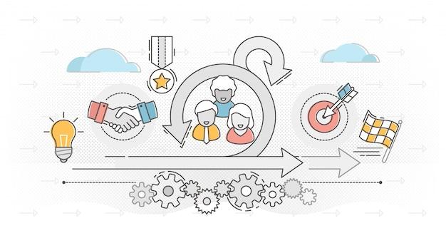 Scrum overzicht concept illustratie, software ontwikkelingsproces. Premium Vector