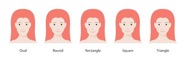 Set van vector gezichtsvormen. ovaal, driehoek, rond, vierkant, rechthoek. verschillende soorten vrouwengezichten. Premium Vector