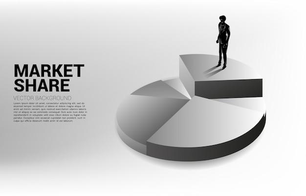Silhouet dat van zakenman zich bovenop cirkeldiagram bevindt. concept van groei business, succes in carrière pad. Premium Vector