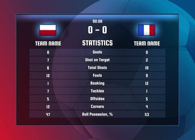 Sjabloon van voetbal of voetballers statistieken bord op speelveld achtergrond Premium Vector