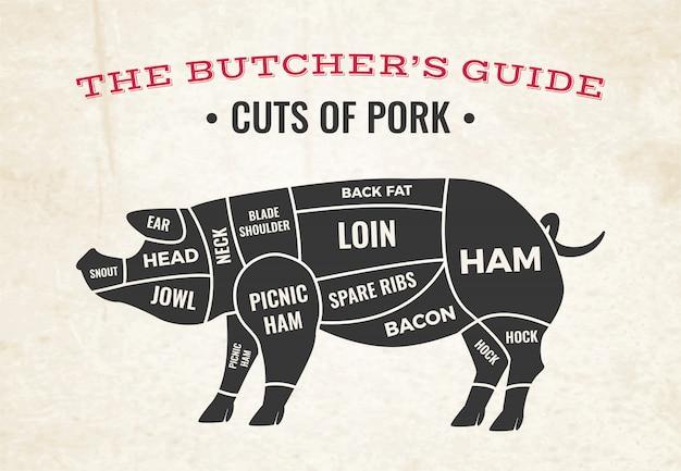 Slagerij diagram met silhouet van varken en deelstukken van varkensvlees op oud papier Gratis Vector