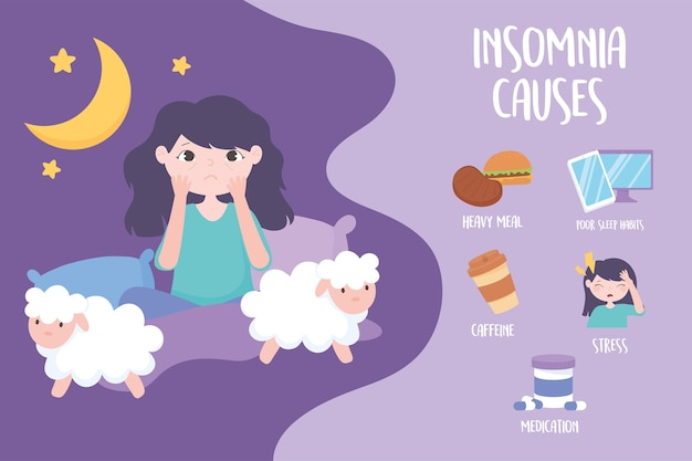 Slapeloosheid, meisje met slaapstoornis, veroorzaakt cafeïne zware maaltijd geneeskunde stress en slechte gewoonten vector illustratie Premium Vector
