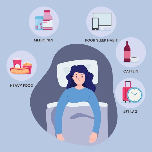 Slapeloosheid veroorzaakt illustratie concept Gratis Vector