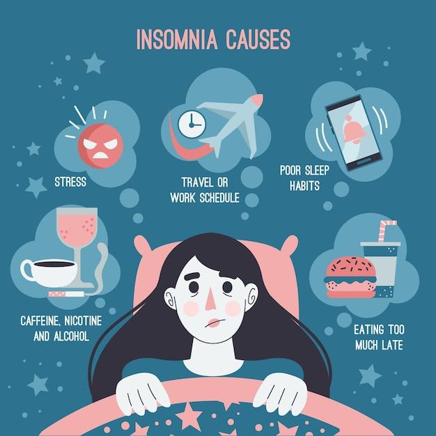 Slapeloosheid veroorzaakt illustratie Gratis Vector
