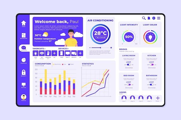 Slimme app voor thuisbeheer Gratis Vector
