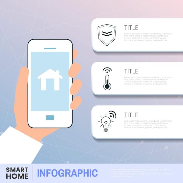 Slimme huis-tech infographic vector Gratis Vector
